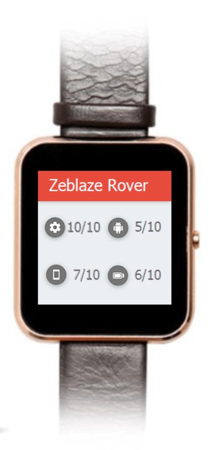 Zeblaze Rover