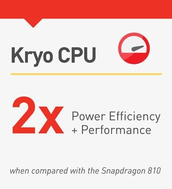 snapdragon-820-kryo-cpu-sidebar