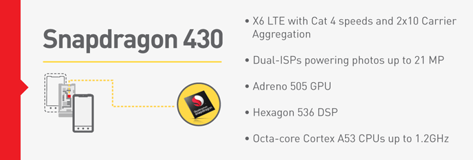 snapdragon_430_feature-688x234x