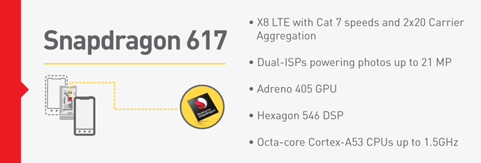 snapdragon_617_features-688x234x