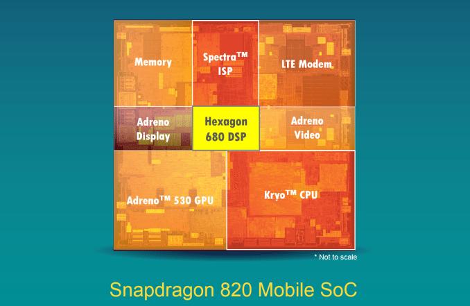 Snapdragon_820_Diagram2_678x452