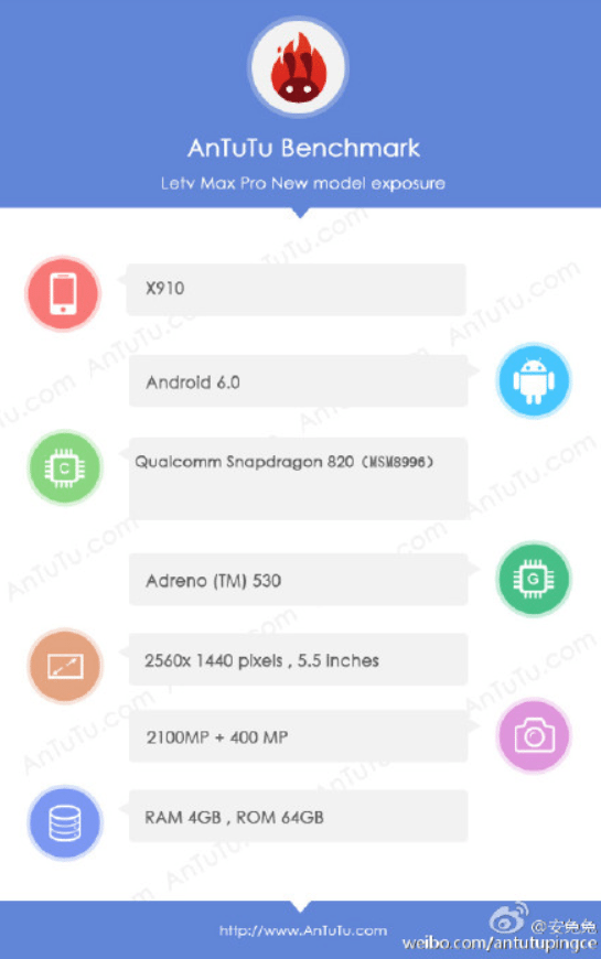 LeTV-LeMax-Pro-X910-scores-over-133K-on-AnTuTu