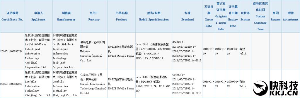 letv-le-max-pro-certifikacia