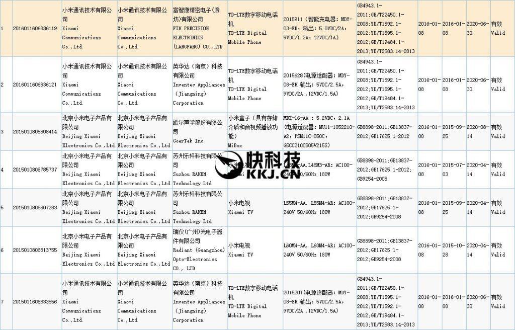 xiaomi-mi5-certifikacia
