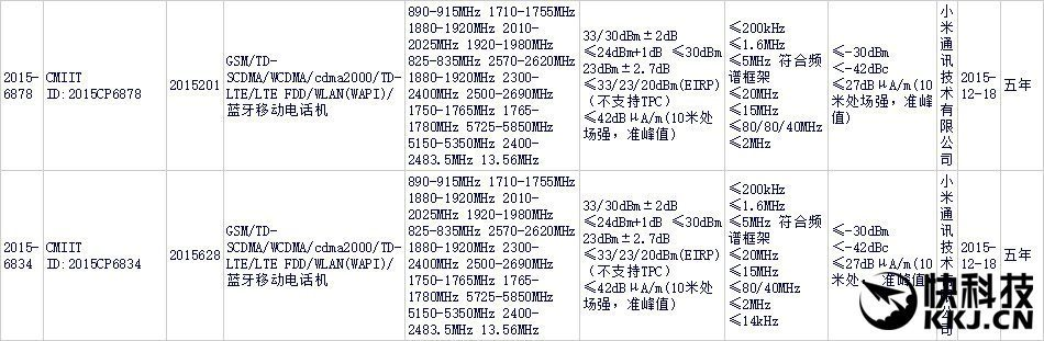 xiaomi-mi5-sietova-certifikacia