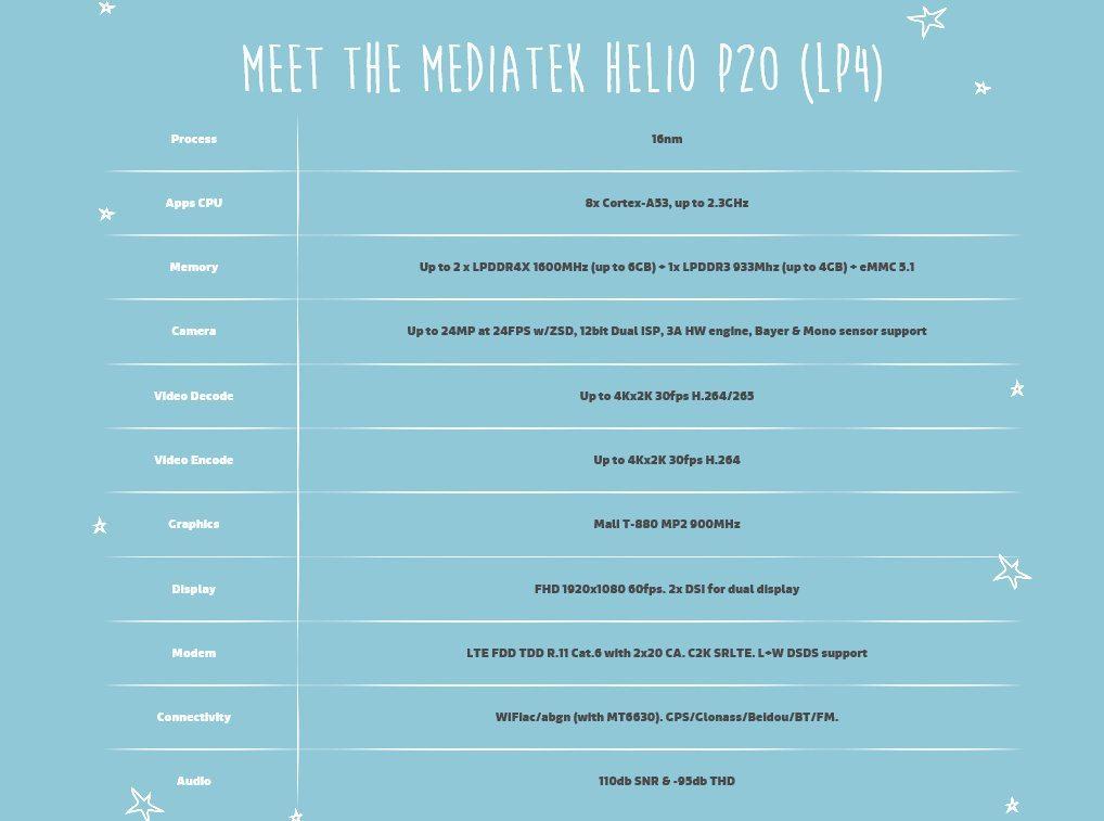 MediaTek Helio P20 1.bmp