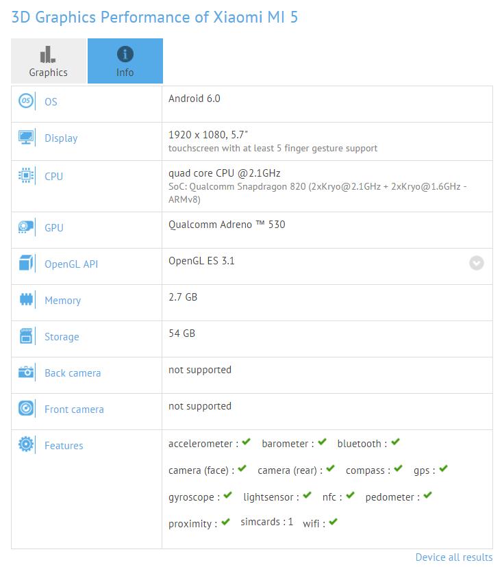 xiaomi-mi5-geekbench-specifikacie