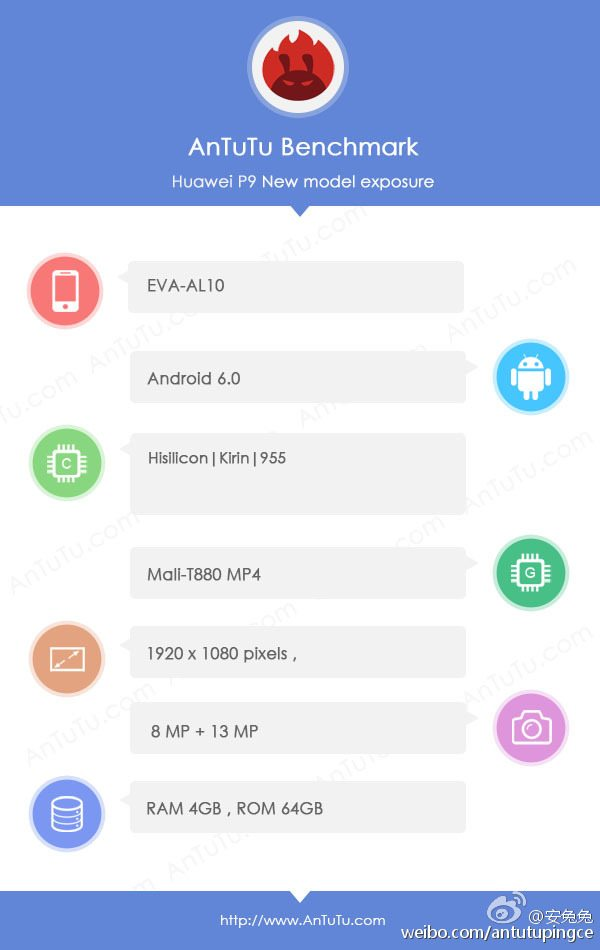Huawei P9 kirin 955 antutu