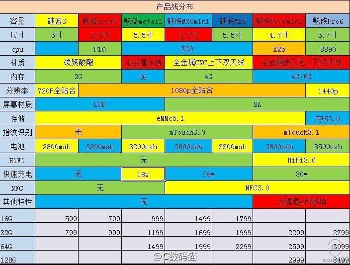 Meizu-2016-roadmap_2