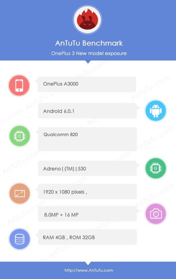 oneplus-3-benchmark