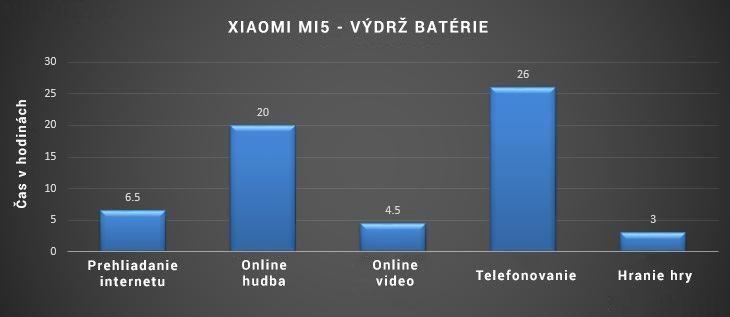 xiaomi-mi5-bateria-4
