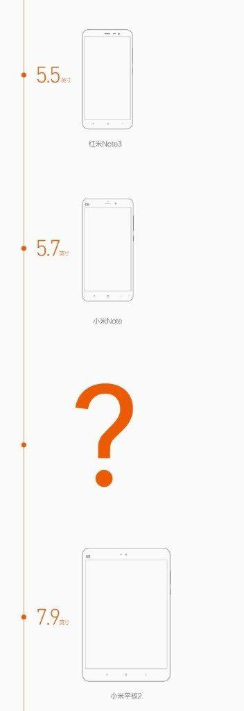 xiaomi-screen-sizes