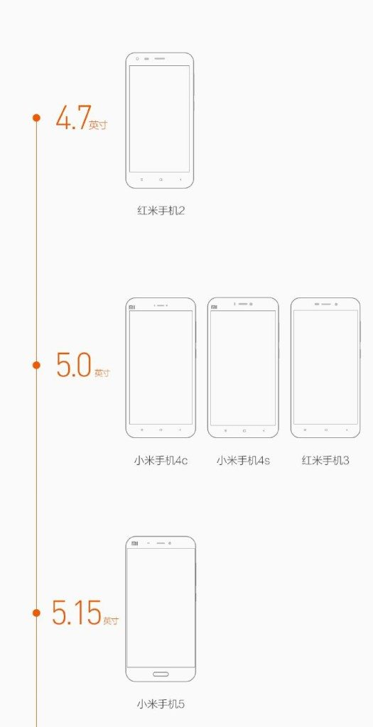 xiaomi-screen-sizes(1)