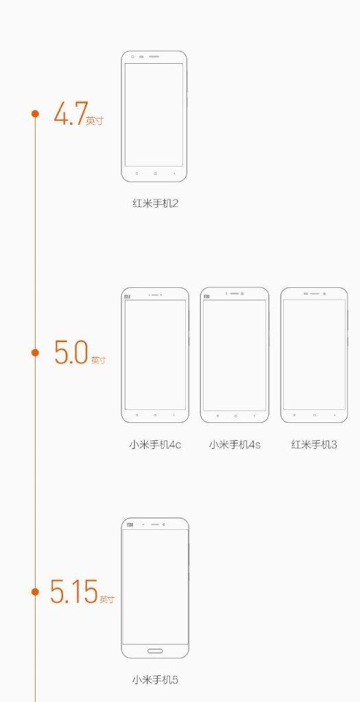 xiaomi-screen-sizes(1)