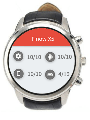 Finow-X5-hodnotenie