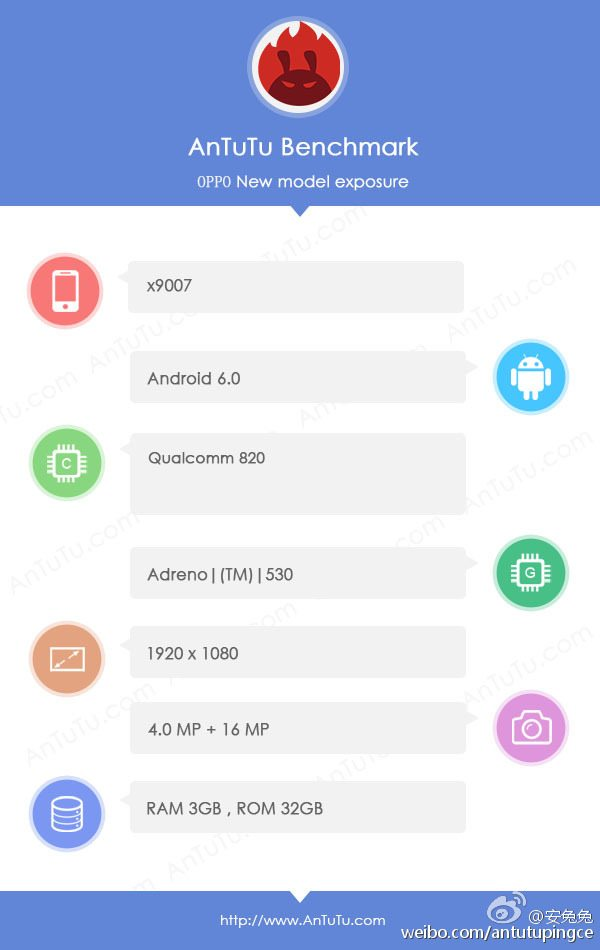 oppo-find-9-low-version