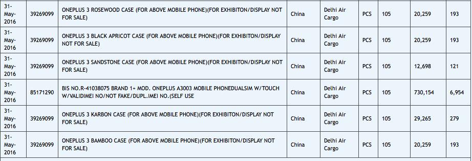 oneplus-3-cases-zauba-listing