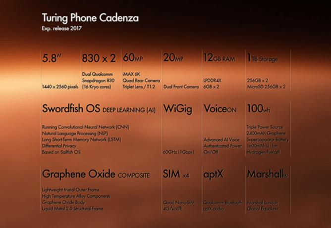 Turing-phone-cadenza-2