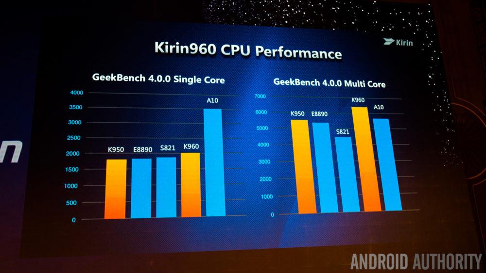 huawei-kirin-960-cpu-performance-1000x563