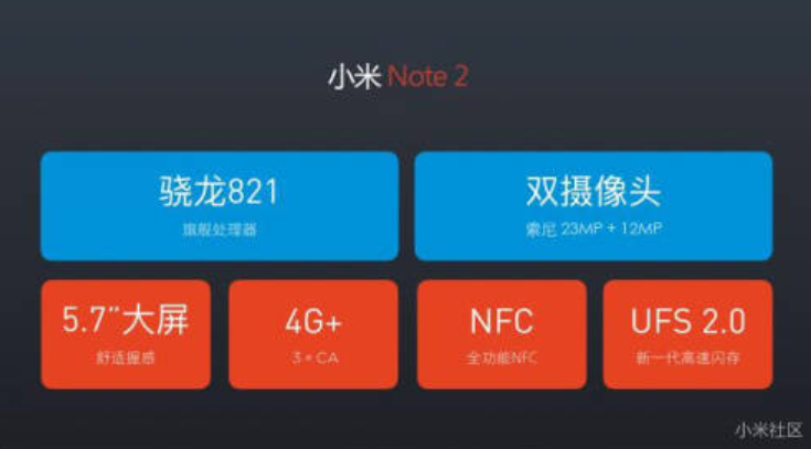 powerpoint-presentation-for-the-xiaomi-mi-note-2-leaks-2