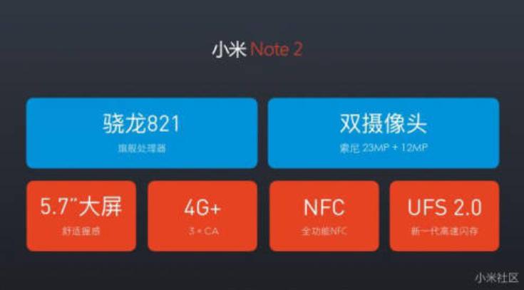 powerpoint-presentation-for-the-xiaomi-mi-note-2-leaks-2