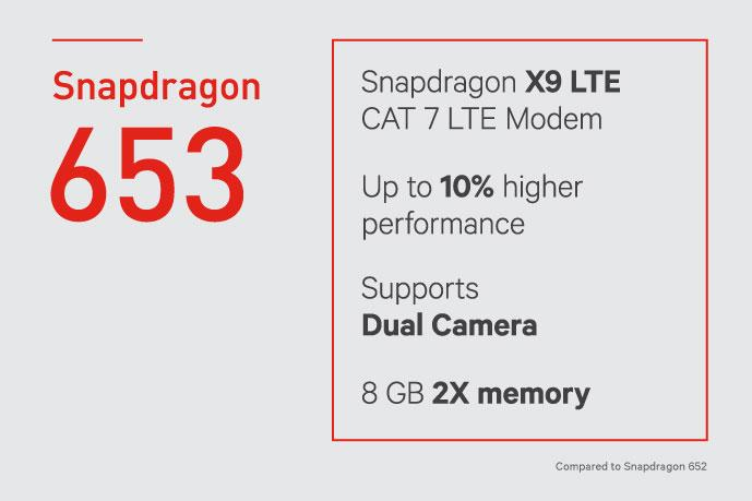 snapdragon-653-feature