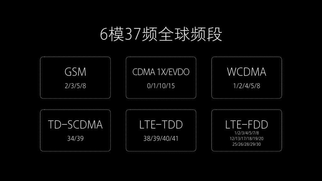 xiaomi-mi-note-2-lte-podpora