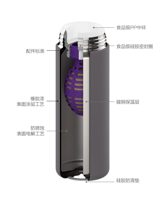 xiaomi-termoska-gadget  d54db7c86eb