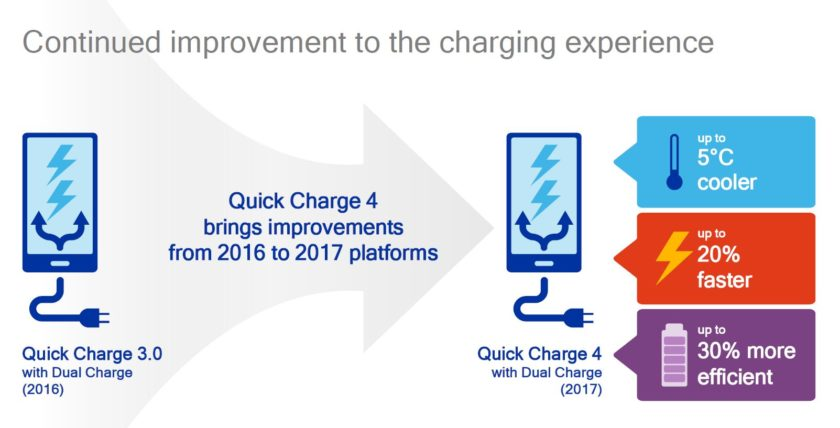 quick-charge-4-slide-2-840x428