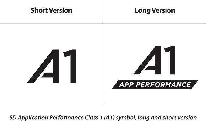sd-application-performance-class