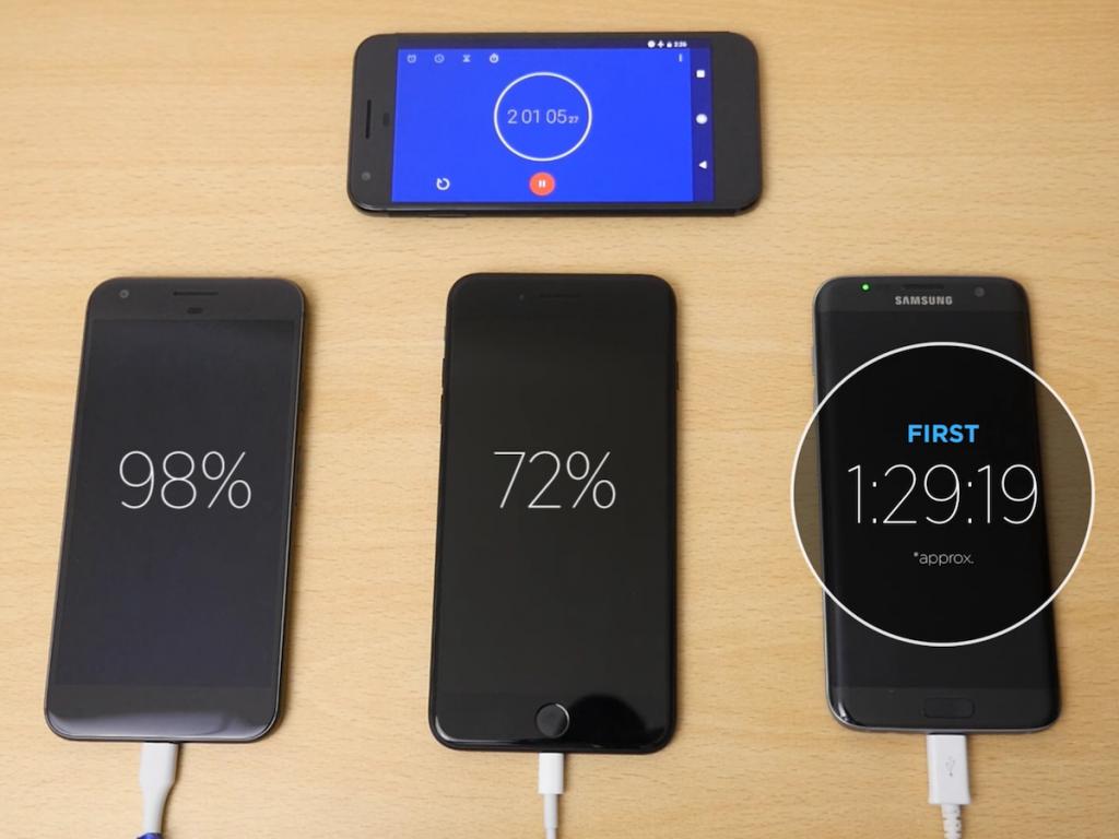 fony-fast-charging