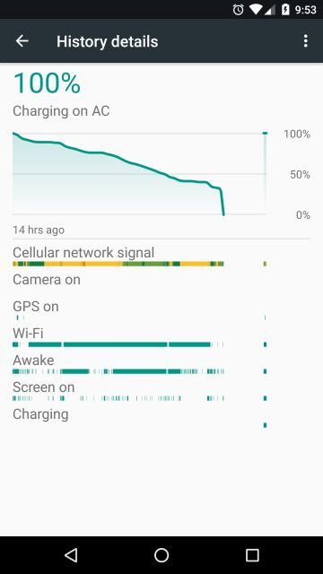 nexus-battery-issue