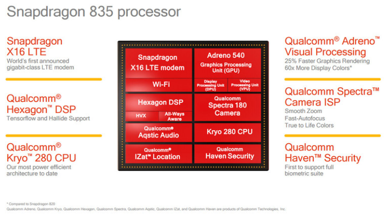 more-information-about-the-snapdragon-835-chipset-is-unveiled-at-ces-1