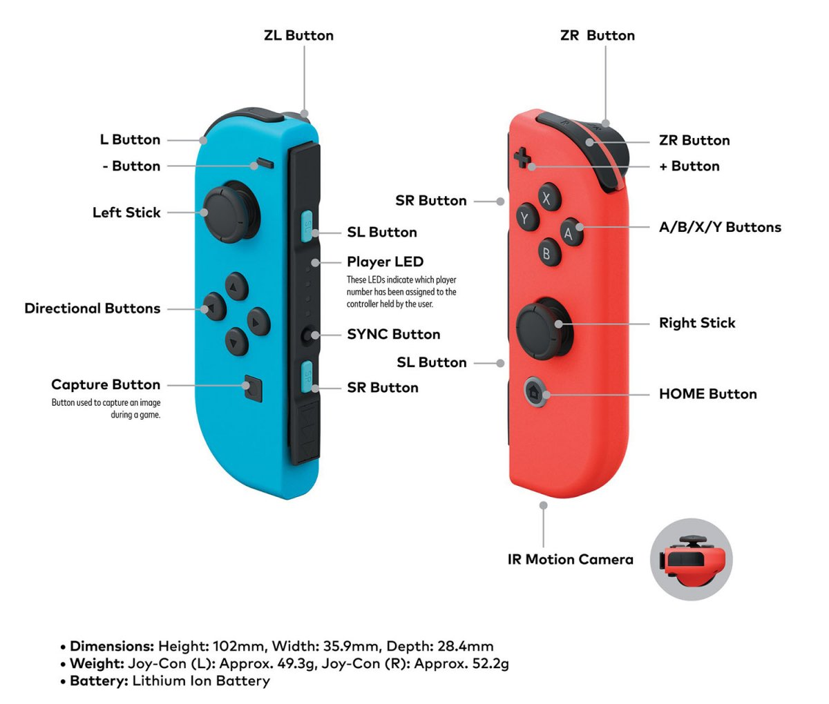 nintendo-switch-good-look-at-the-joy-con