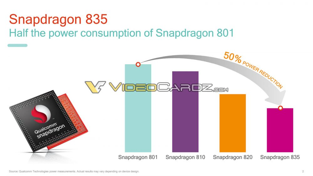 qualcomm-snapdragon-835-5-1000x564