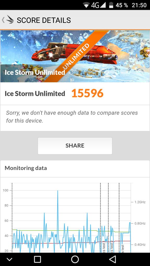 UMIDIGI Z Pro Ice Storm Unlimited