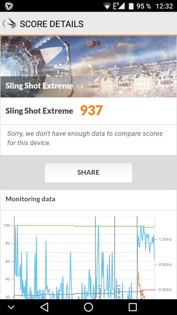 UMIDIGI Z Pro Sling shot extreme