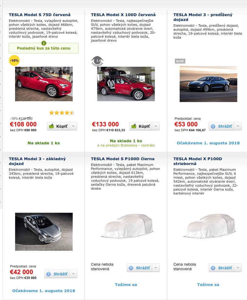 Alza spustenie predaja vozidiel Tesla