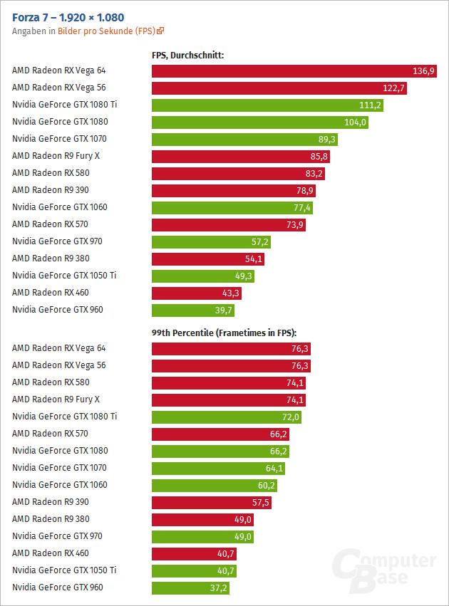 Vega 64 vs gtx 1080 ti