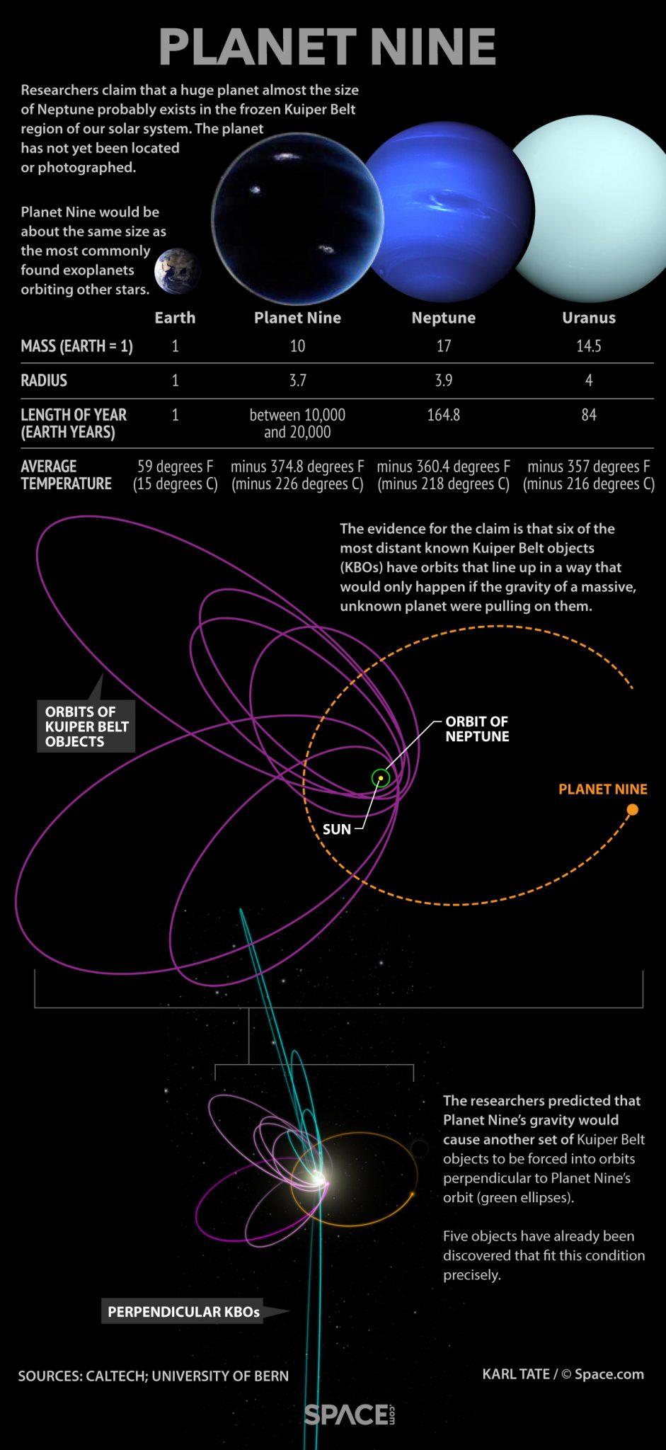 deviata planéta