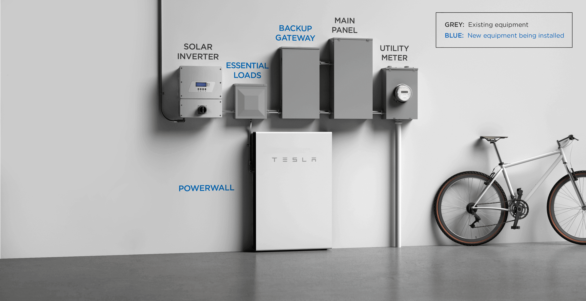 Tesla Powerwall Fontech Sk