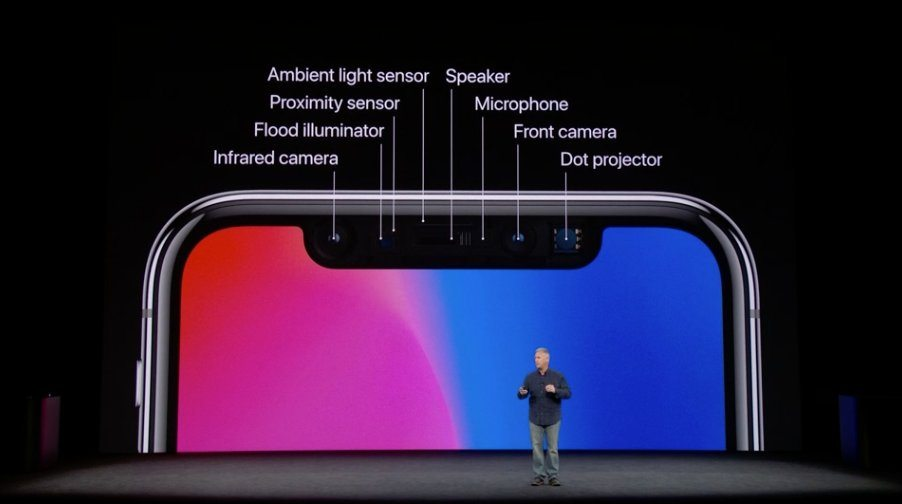 iphone bez výrezu v roku 2019