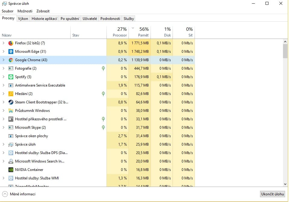 využitie RAM Google Chrome
