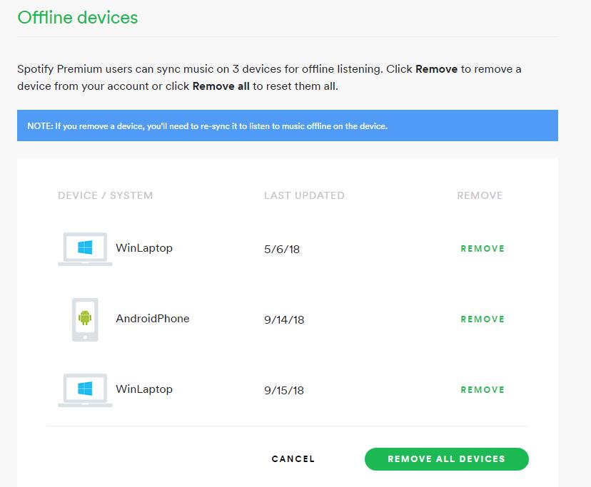 maximálny počet offline skladieb