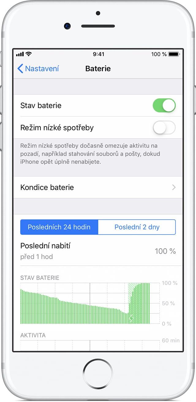 aktualizácia iOS 12.1