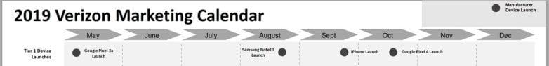 vlajkové lode Samsung a Apple