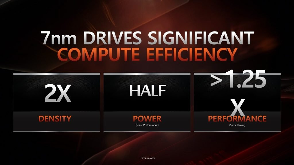 Nová generácia procesorov Ryzen