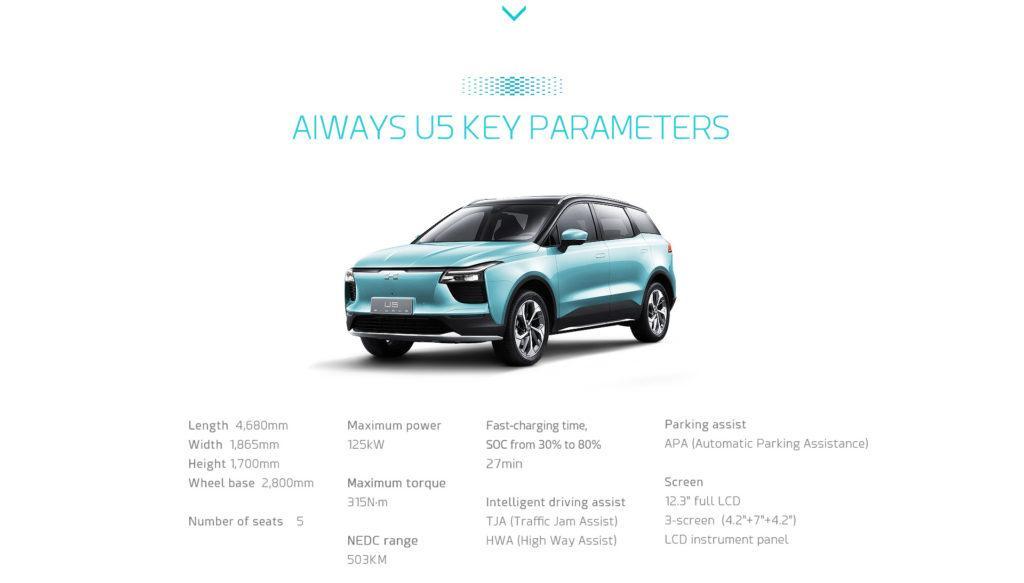 Na európsky trh už čoskoro môže vstúpiť prvá čínska automobilka