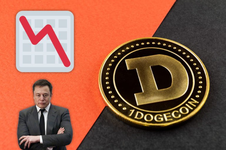 Veľký pád: Dogecoin sa výrazne prepadol, Muskove vystúpenie mu ubralo desiatky percent